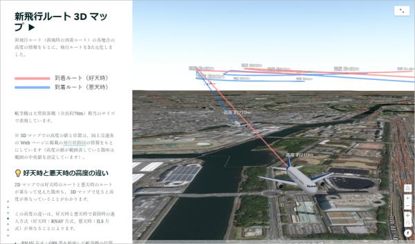 羽田空港の新飛行ルート
