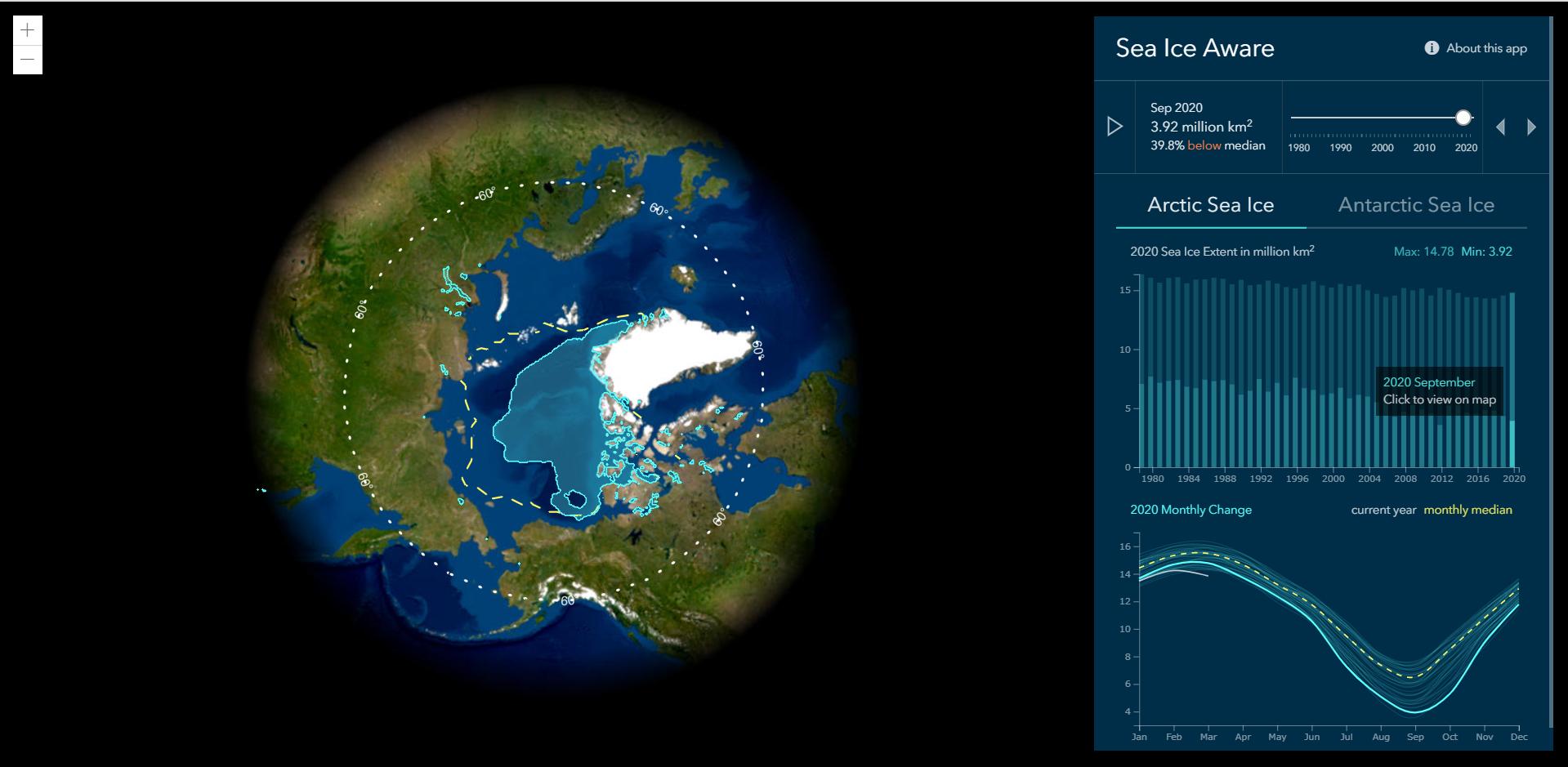 Sea Ice Aware